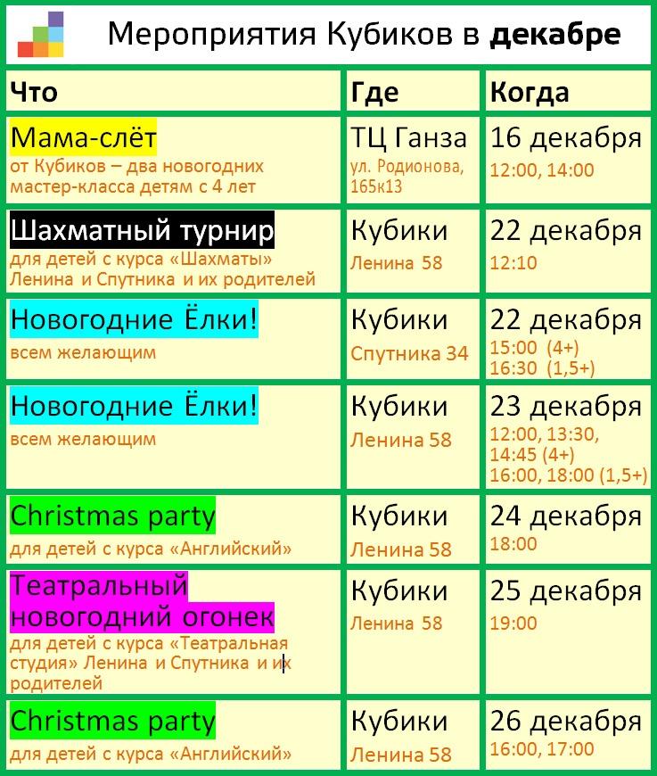 Мероприятия Кубиков в декабре